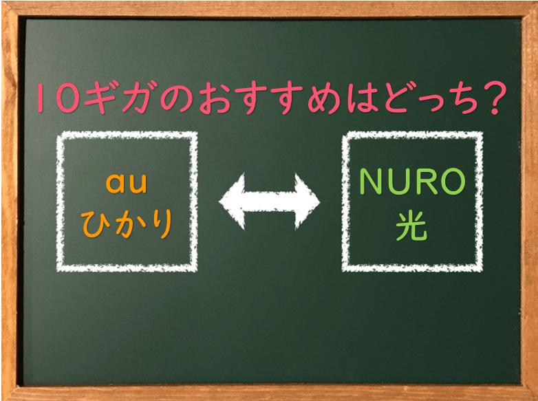 auひかり VS NURO光!10ギガサービスおすすめなのはどっち?