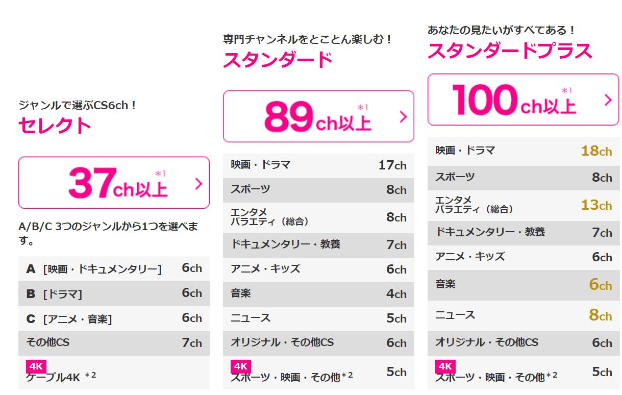 JCOM テレビ